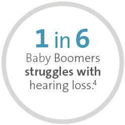 1-in-6 Baby Boomers struggle with hearing loss